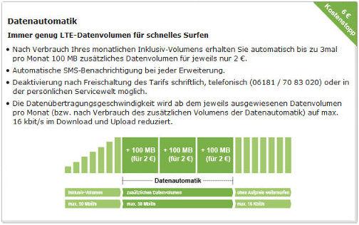 Maxxim Datenautomatik abschalten deaktivieren